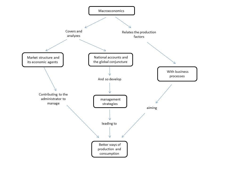 teaching and evaluating critical thinking with concept maps Teaching and evaluating critical thinking with concept maps king m(1), shell r author information: (1)college of nursing, east tennessee state university, johnson.