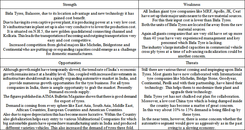 michelin business analysis Michelin problem recommendations what  leading across cultures at michelin case underlying causes  business people tend to be formal and conservative.