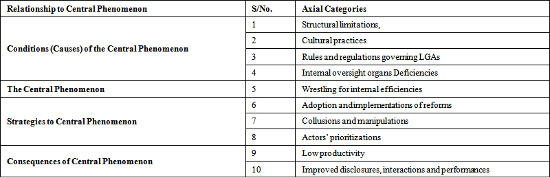 effectiveness of open competitive tendering Effectiveness of open competitive tendering as a procurement method in the public sector 4653 words | 19 pages institute of accountancy arusha [iaa] research proposal on effectiveness of open competitive tendering as a procurement method in the public sector.