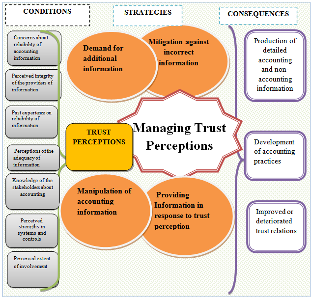 theories of motivation in local government in tanzania Existence of several theories of motivation in the work  motivation of health  workers in tanzania (16)  process financed by the government of tanzania  and.