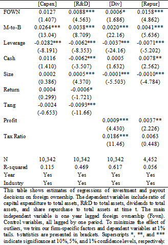 Foreign Institutional Ownership and the Valuation Effect of