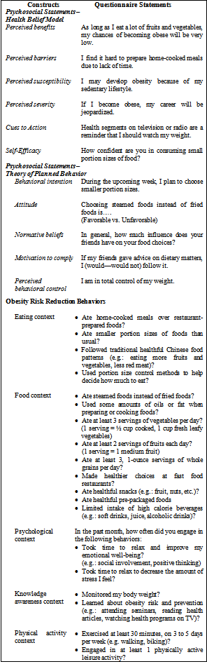 Contrasting Obesity Related Beliefs And Behaviors Among West And