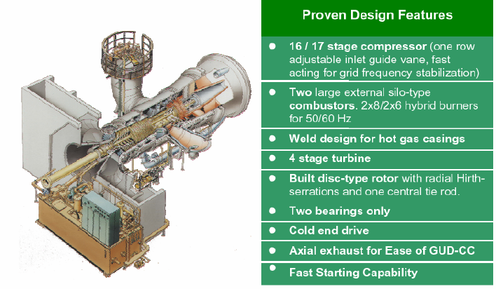 Figure 5 Siemens V94 2 Gas Turbine Features Vibration