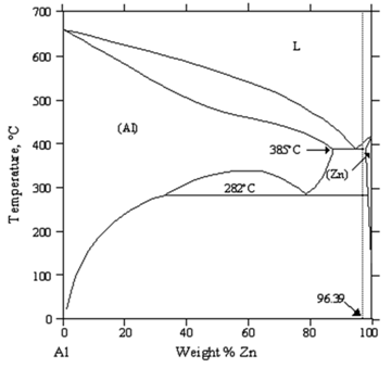 Heat treatment and friction stir processing effects on mechanical figure1 ccuart Image collections