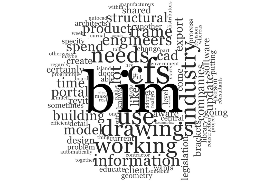 Early Implementation of Building Information Modeling into