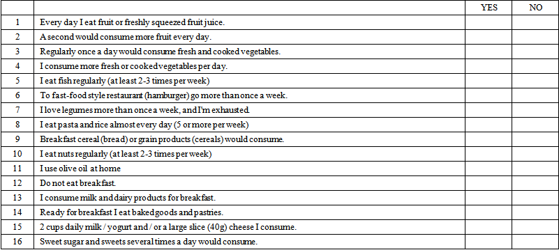 Compliance With Mediterranean Diet Quality Index Kidmed