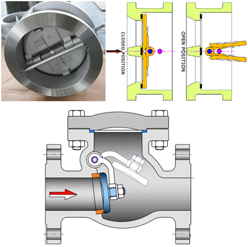 Comparing Dual Plate And Swing Check Valves And The