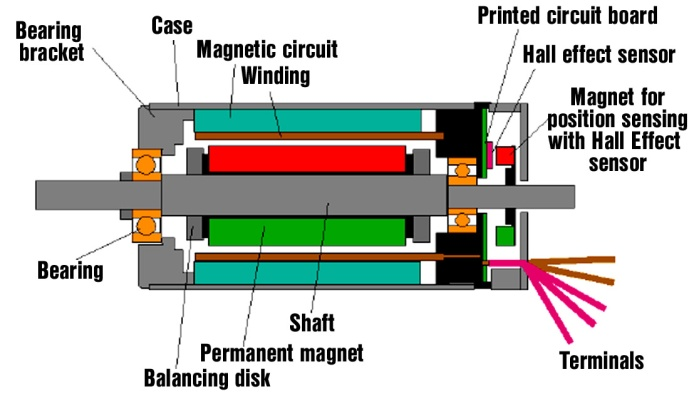 Differential Protection Of Transformer Differential Relays likewise Nor Gate besides Squirrel Cage Motors Majoritory Of 3 also Servo Motors besides Isolated Induction Generator. on synchronous motor theory