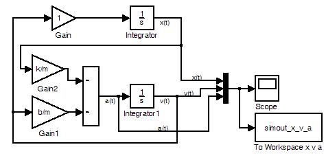 Mechanical System and SimMechanics Simulation