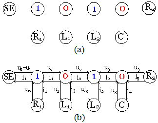 Bond Graphs of the Electrical RLC Circuit