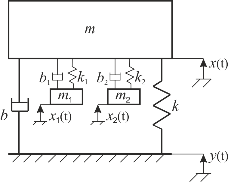 Effect of Dynamic Absorber Configuration on the Reduction