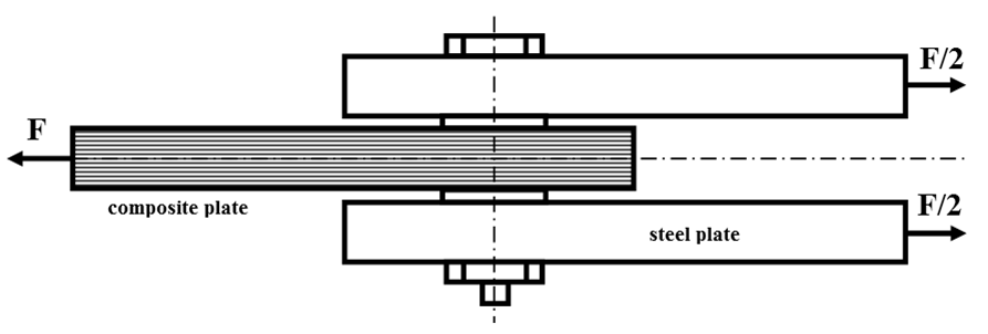 The Effect Of Defence Hole System On The Failure Load And