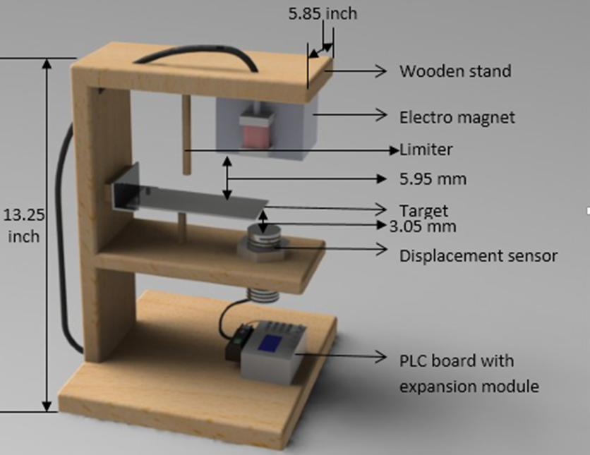 Design and Construction of a Magnetic Levitation System