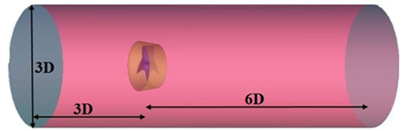 Hydrodynamic Characteristics of the Kort-Nozzle Propeller by