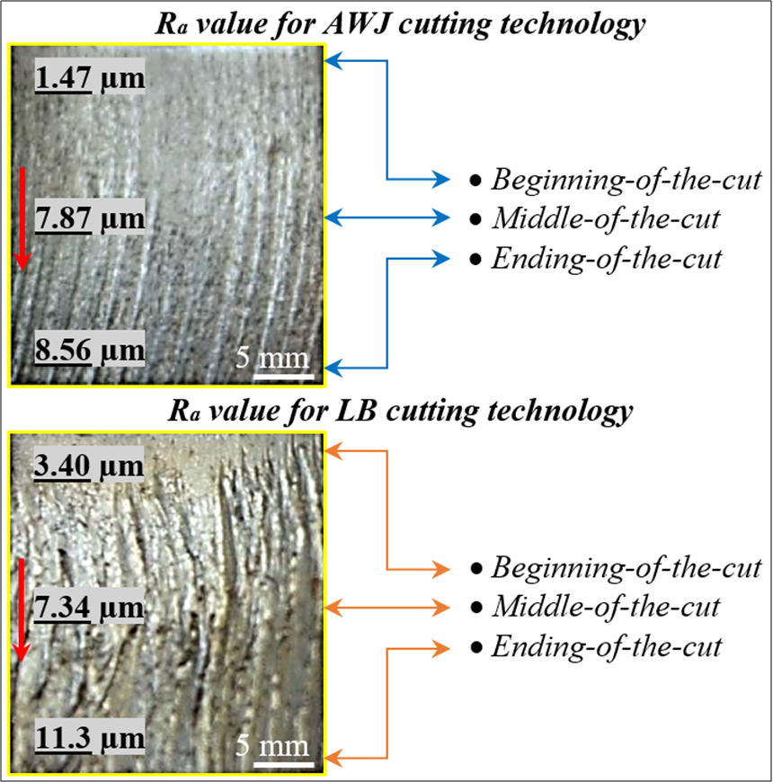 Experimental Study Of Surface Roughness And Micro Hardness