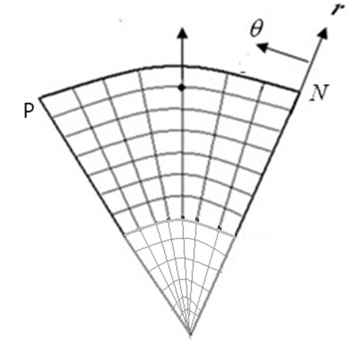 Functionally Graded Sandwich Circular Plate of Non-Uniform