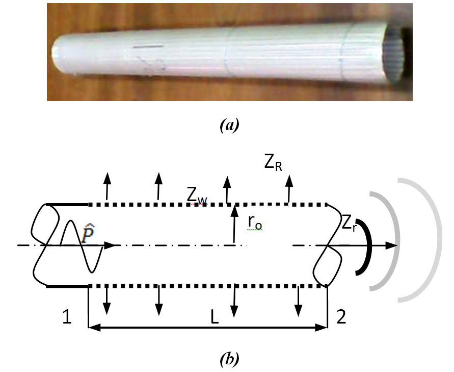 On Reducing Sound Reflection and Radiation at Duct Outlet