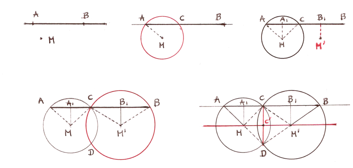 Midpoint Line Drawing Algorithm Derivation : The parallel postulate is depended on other axioms