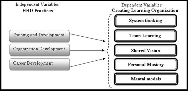 essay sort along with interpretive model evaluation items
