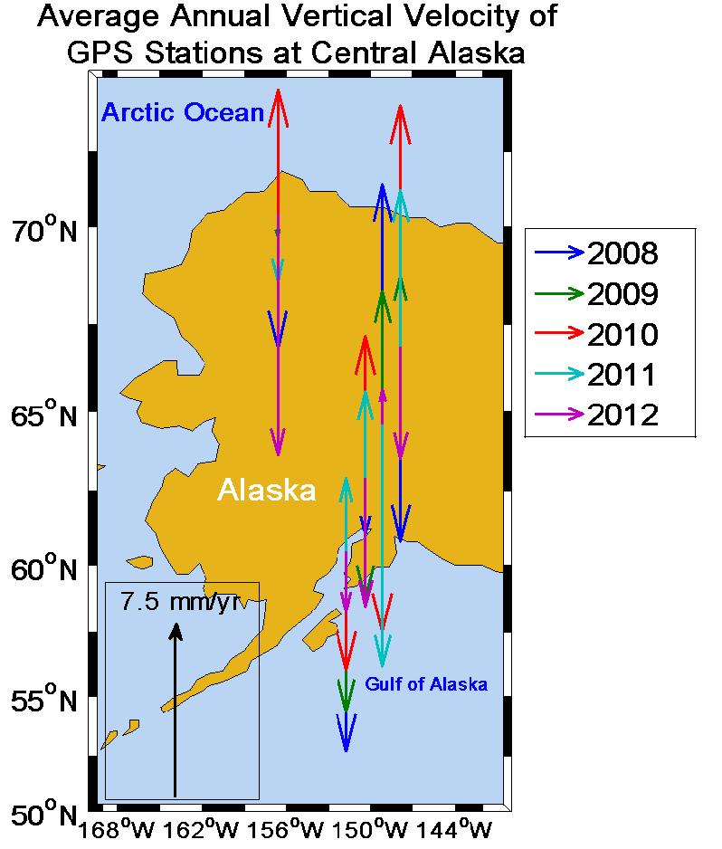 Gps Vertical Velocity Vancouver Island