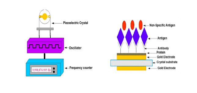 jit-2-1-5&filename=fig8 Circuit Diagram Powerpoint on