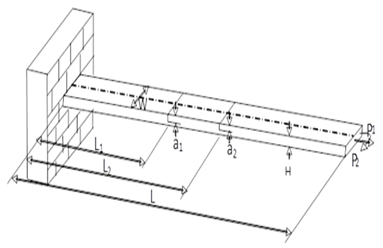 Fault Diagnosis of Cracked Cantilever Composite Beam by