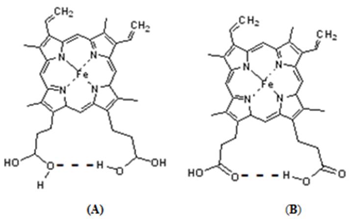 Plasmodium Resistance to Antimalarial Drugs: Functional