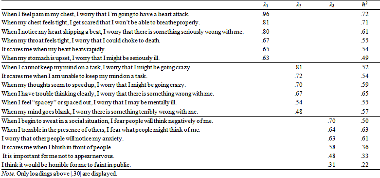 state trait anxiety inventory manual pdf