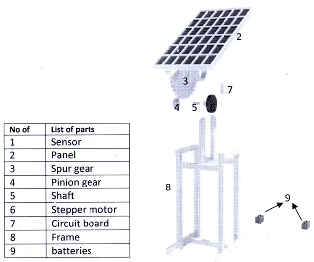 1kw Solar Power Home System in addition Diagram Use Case Penerimaan Mahasiswa Baru furthermore Solar Panel 12v Battery Charger Circuit moreover B9q429 in addition Lead Acid Battery Diagram. on solar tracking system circuit diagram