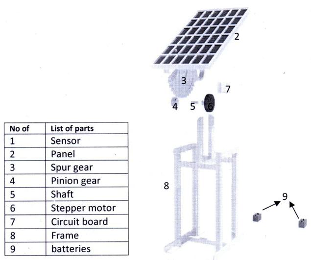 Solar furthermore Dscn moreover Sensors F besides Maxresdefault besides Solar Panel Tracking System. on solar tracker circuit diagram