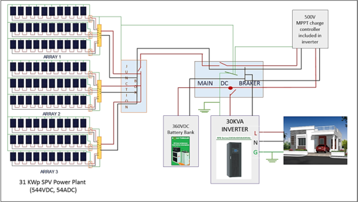 figure 5 wiring diagram of a standalone pv array designing of a rh pubs sciepub com pv wiring diagrams uk pv wiring diagrams uk