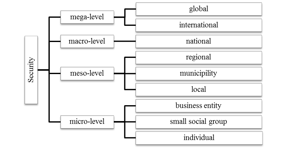 scope of economic geography Introduction what is economic geography what are the major factors that explain the recent growth of the chinese economy and the relative decline of the united states economy.
