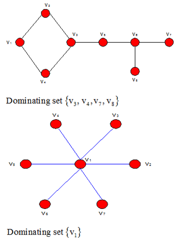 Independant domination graph theory foto 197