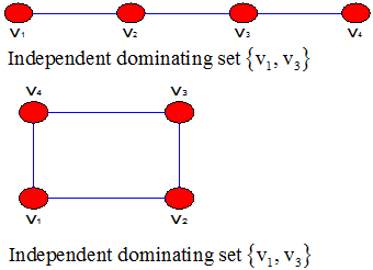 Independant domination graph theory foto 901
