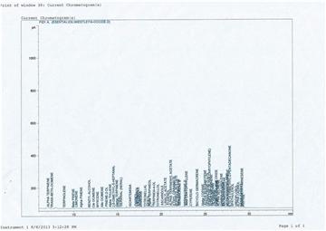 journal of analytical chemistry pdf