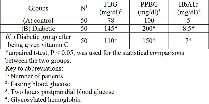 II Diabetes Mellitus Ashraf Kotb Khaldun M Al Azzam
