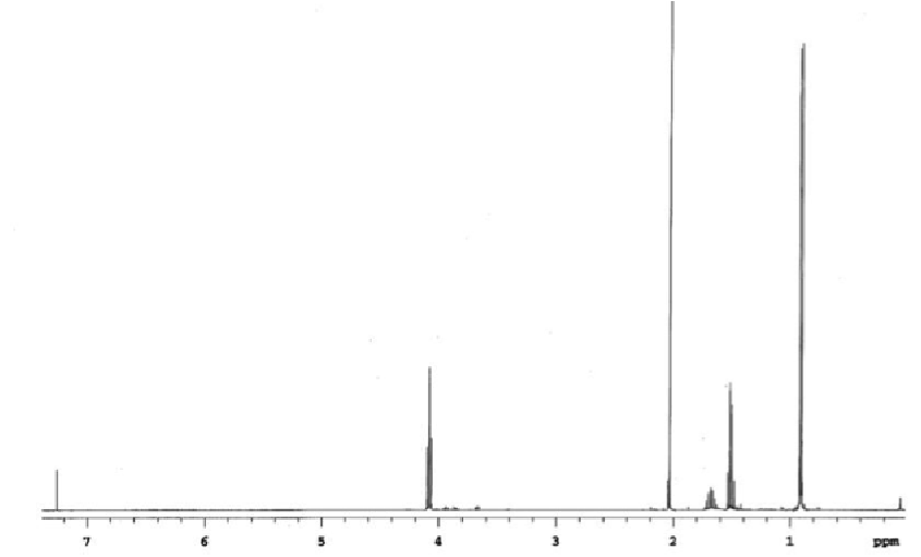 Isopentyl alcohol nmr