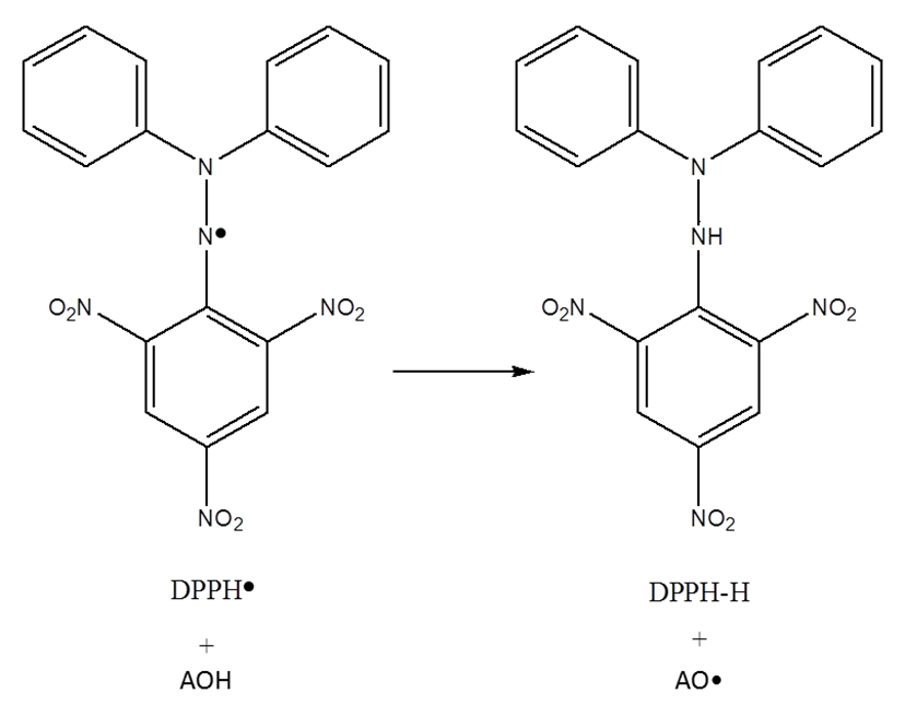 Figure 3 reaction scheme between the stable 11 diphenyl 2 picryl caroline gaucher pierre leroy ariane boudier ccuart Gallery