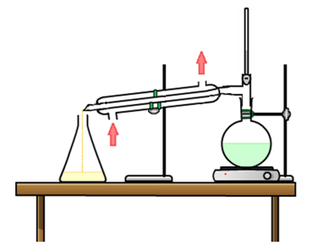 clevenger apparatus essential oil extraction