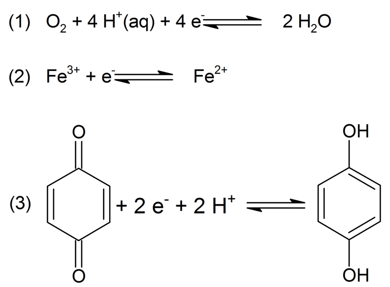 Figure 7  Reduction of oxygen (1), iron(III)sulfate (2) und