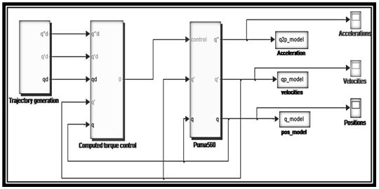 genetic engineering plant diagram